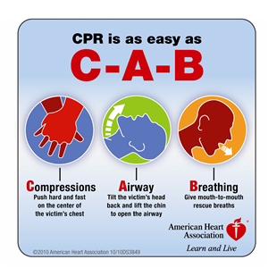 Interesting CPR and AED facts that you may not know