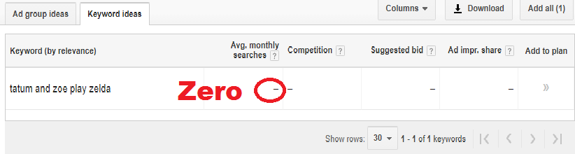 Tatum and Zoe Play Zelda Zero Adwords Searches